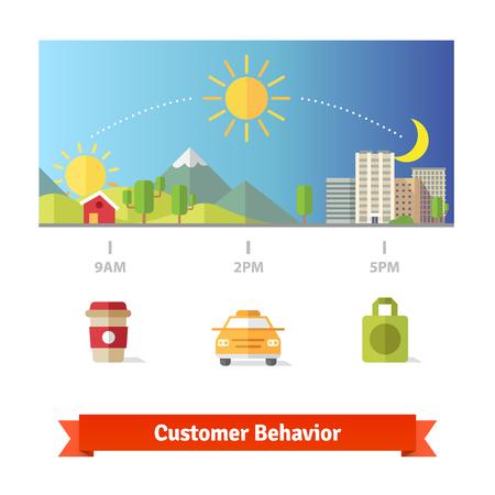 anochecer: Promedio del Cliente estadísticas de comportamiento día: mañana, día y noche. Ilustración vectorial y los iconos.
