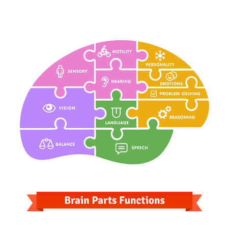 Puzzle tiled brain functions shilouette with icons. Flat colourful vector. Ilustração