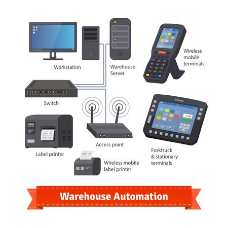 automatyzacja pracy magazynu. Schemat sieci, urządzeń stacjonarnych i bezprzewodowych. Płaski ikona ilustracja. EPS 10 wektor.