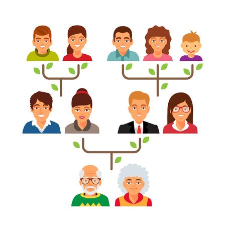 diagrama de arbol: genealogía de la familia gráfico de diagrama de árbol. ilustración vectorial de estilo plano aislado en el fondo blanco.