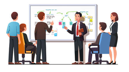 Manager presenting new business project to bosses