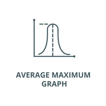 Icona della linea del grafico massimo medio, vettore. Segno di contorno grafico massimo medio, simbolo di concetto, illustrazione
