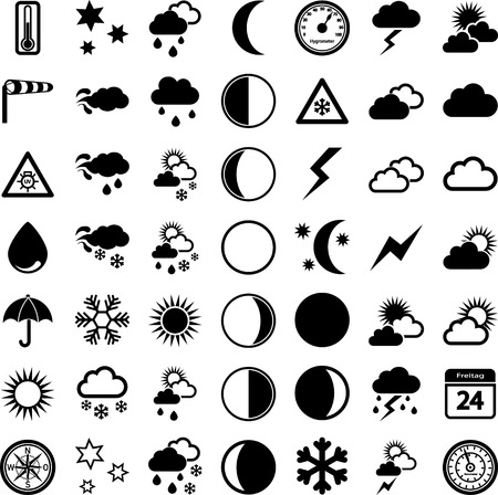 phases: Shapes Weather