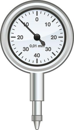 micrometer: Micrometer