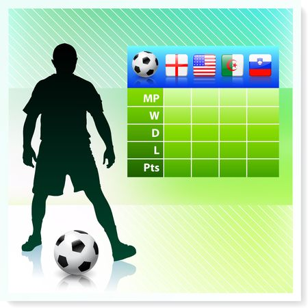 bracket chart: SoccerFootball Group C