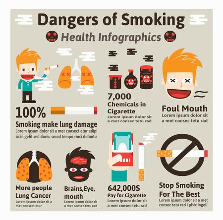 fumando: Los peligros de fumar Elementos de Infographic Vectores