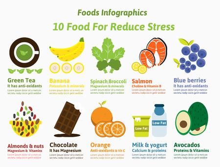 barra de cereal: 10 Alimentos para reducir el estrés Elementos de Infographic Vectores