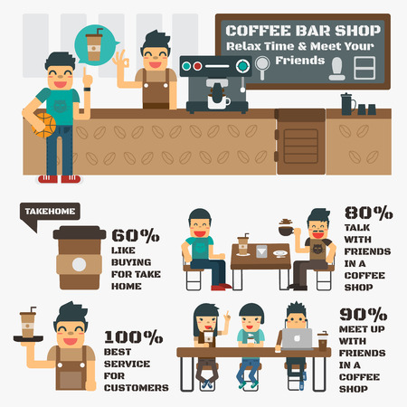 Coffee bar shop Infographic Elements