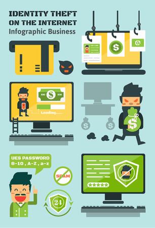 Identity Theft On The Internet ,Phishing ,ATM Skimming,Vector Infographic Business Elements
