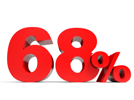 price hit: Red sixty eight percent off. Discount 68%. 3D illustration.