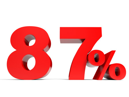 eighty: Red eighty seven percent off. Discount 87%.3D illustration.