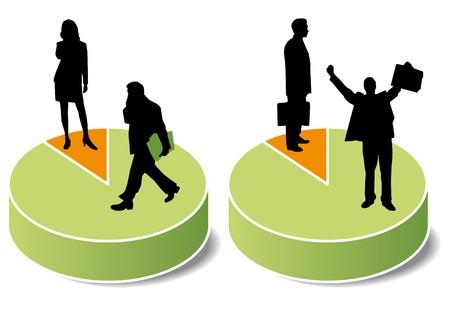 competitividad: gr�ficas de las estad�sticas