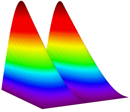 Colorful 3d surface dimentional graph of a mathematical function Stock Photo