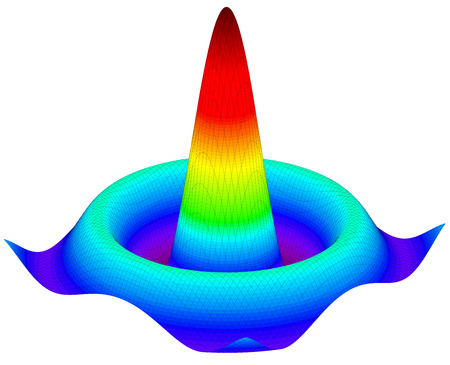 Colorful 3d surface dimentional graph of a mathematical function 免版税图像 - 45397627