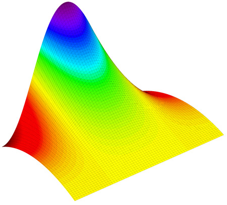 cos: Colorful 3d surface dimentional graph of a mathematical function Stock Photo