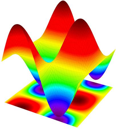 Kleurrijke 3d oppervlakte dimensionale grafiek van een wiskundige functie