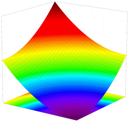 tangent: Colorful 3d surface dimentional graph of a mathematical function Stock Photo