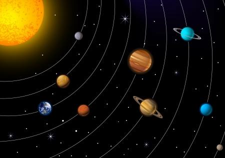 Solar system Vektorové ilustrace