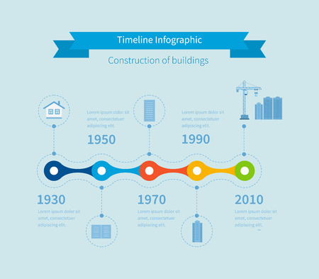 time line: Construction buildings illustration infographic elements flat design. The pace and scale of construction