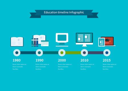 library: Dise�o plano vector moderna ilustraci�n iconos conjunto de la educaci�n, el aprendizaje, la biblioteca digital. Cronolog�a ilustraci�n elementos infogr�ficos. Vectores