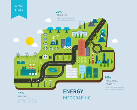 urban landscapes: Flat green energy, ecology, eco, clean planet, urban landscape and industrial factory buildings concept vector icon banners template set. Infographic energy template design