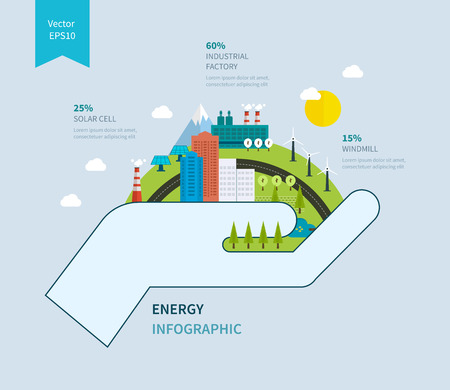 commercial recycling: Flat green energy, ecology, eco, clean planet, urban landscape and industrial factory buildings concept vector icon banners template set. Infographic energy template design