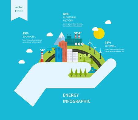paesaggio industriale: Piatto energia verde, ecologia, eco, pianeta pulito, paesaggio urbano e capannoni industriali concetto di vettore icona banner template set. Infographic template design energia
