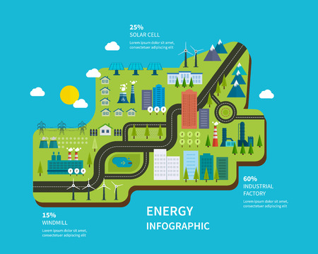 clean energy: Flat green energy, ecology, eco, clean planet, urban landscape and industrial factory buildings concept vector icon banners template set. Infographic energy template design