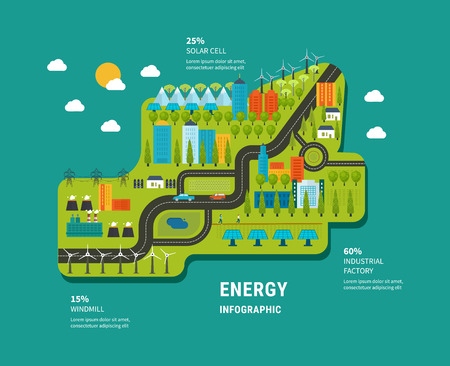 Flat green energy, ecology, eco, clean planet, urban landscape and industrial factory buildings concept vector icon banners template set. Infographic energy template design
