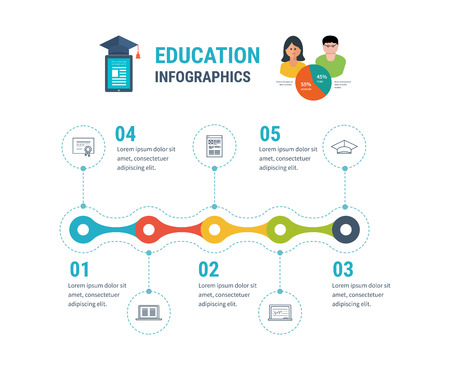 Flat design modern vector illustration icons set of education, learning, digital library. Timeline illustration infographic elements.