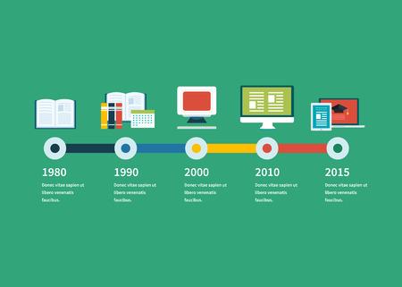 biblioteca: Diseño plano vector moderna ilustración iconos conjunto de la educación, el aprendizaje, la biblioteca digital. Cronología ilustración elementos infográficos. Vectores