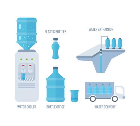 Waterkoeler. Fles kantoor, plastic en vloeistof. Waterwinning. Water levering. Vector illustratie