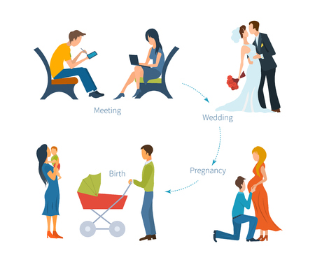 anticipation: Creating a family. Meeting, wedding, pregnancy, child birth. Family with children. Family in anticipation of the child. Vector set of characters in a flat style.
