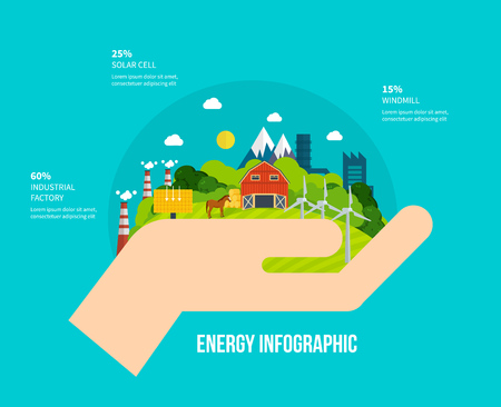 Green energy, ecology, clean planet, urban landscape, industrial factory buildings.