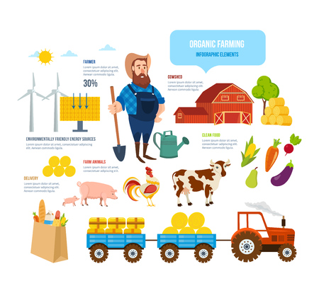 agro: Farmer, animals, natural clean food, environmentally friendly energy sources, delivery.