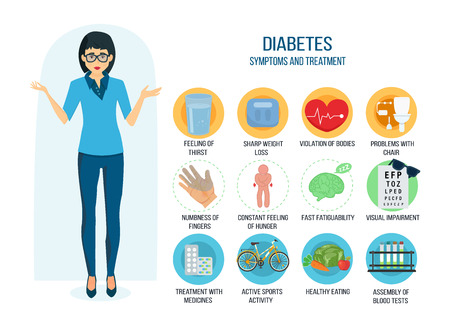 Diabetes prevention: symptoms, treatment, medical patients care pictorial, healthcare, prevention. Illustration
