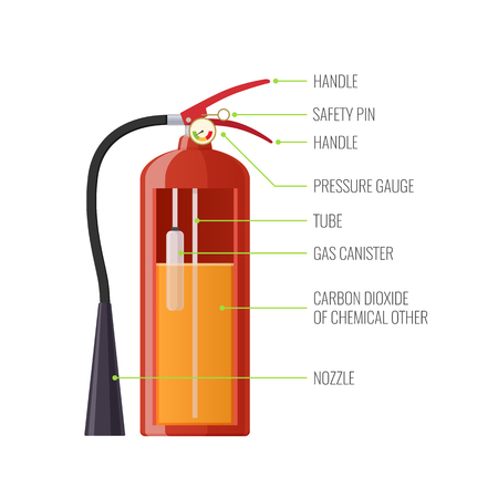 Structure, components of modern metal fire extinguisher with nozzle, hose.