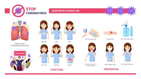 Covid-19 virus symptoms, precautions and prevention, infection complications. Illustration