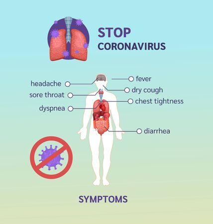 Covid-19 virus symptoms, precautions and prevention, infection complications. Ilustração