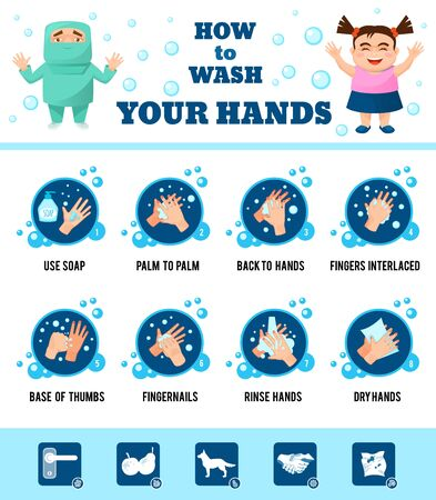 Medical instruction step by step infographics of stages of proper hand washing