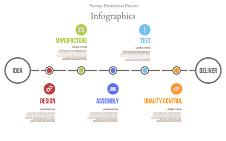 factory line: Factory production process. Timeline infographic. Vector illustration