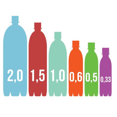 botellas pet: tamaños infografías de ilustración vectorial PET botellas