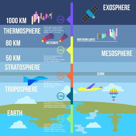 atmosphere: Strati Atmosfera infografica illustrazione vettoriale design piatto Vettoriali