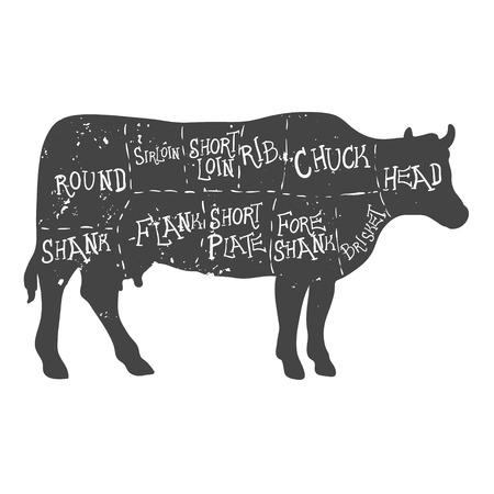 cut short: American cuts of beef, vintage typographic hand-drawn butcher cuts scheme diagram