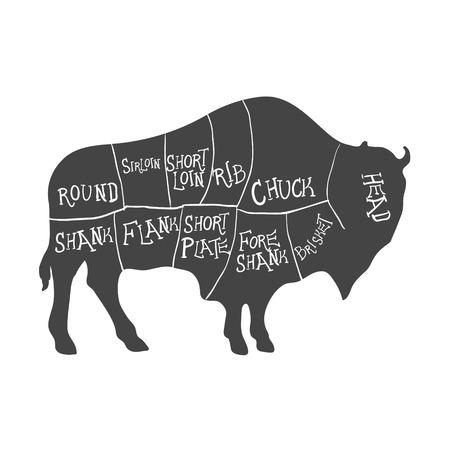 Bison silhouette con carne tagliata Scheme. illustrazione di vettore
