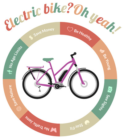 bike: Advantages of riding an electric bike or e-bike, be healthy, save nature, save money, see sights, no traffic jams and so on.