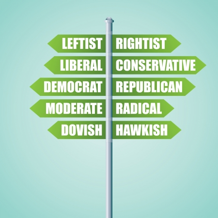 liberal: Directional sign of political affiliations. Illustration