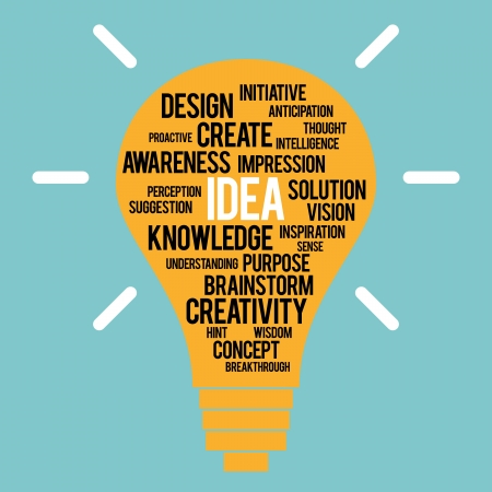 breakthrough: illustration of a lightbulb with idea synonyms and associations.