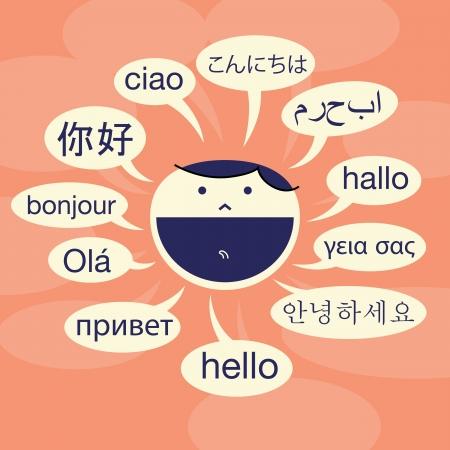 Vector illustratie van cartoon menselijk mannelijk hoofd groet met verschillende talen