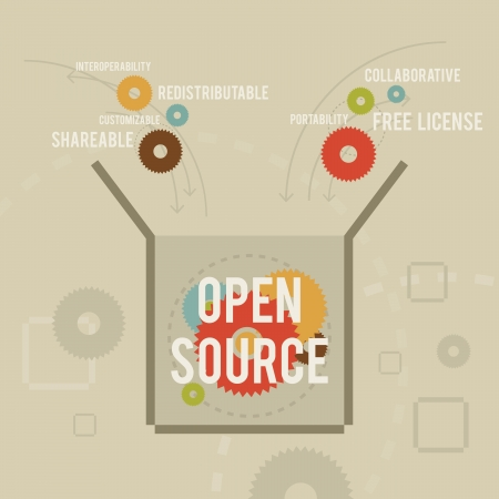 open source: Vector illustration of open source conceptual symbols